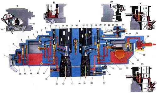 Работа карбюратора ВАЗ-2103 1.