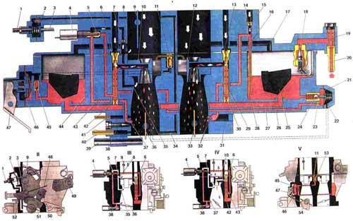 Работа карбюратора ВАЗ-2106 1.