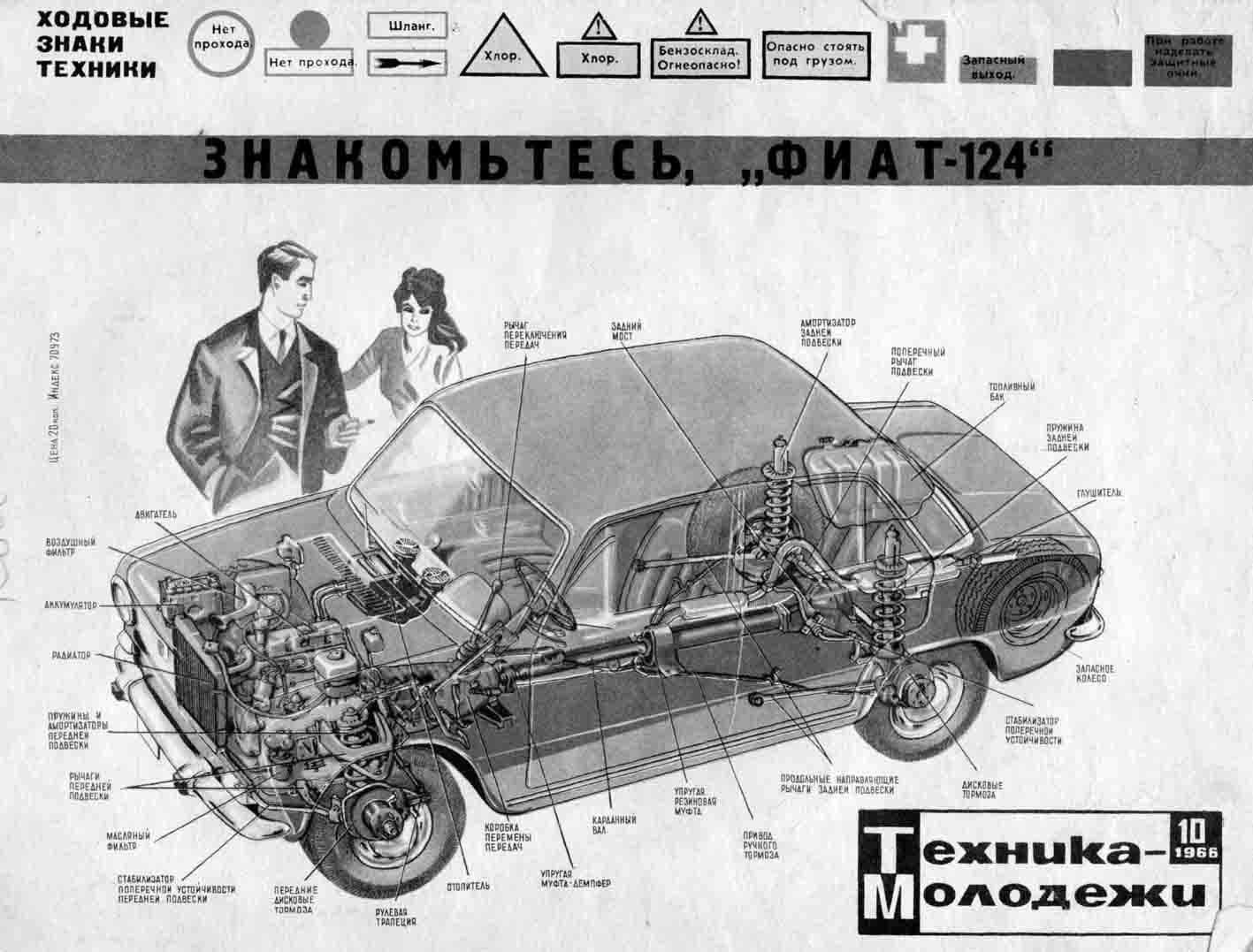 устроиство двигателя фиат 124