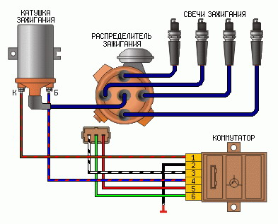 Ваз калина схема коробка передач